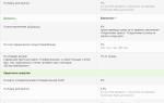 Комісії ПриватБанку на переказ грошей: з карток свого банку, з карток інших банків і терміналів